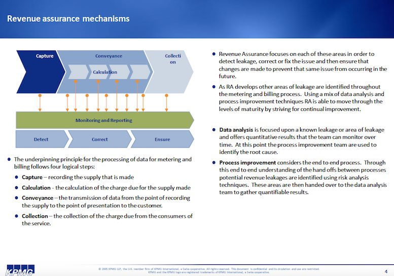 Original slide from 2005, by KPMG for C&W