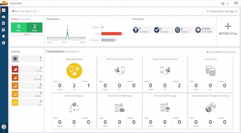 RAID.Cloud Overview Screen